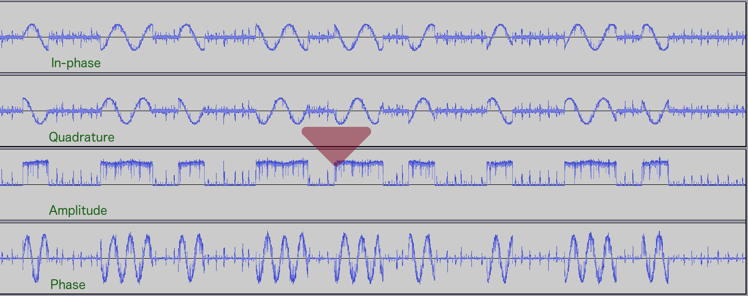 triq net - SDR Nyquist effect plugin to AM decode IQ signals